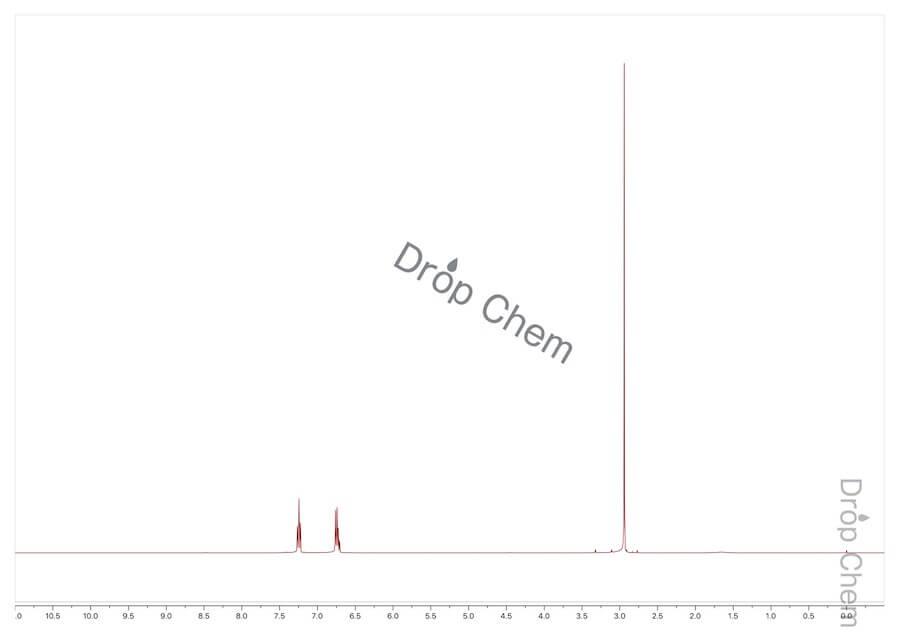 N,N-ジメチルアニリンの1HNMRスペクトル