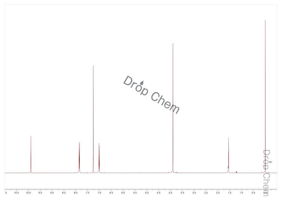 p-アニスアルデヒドの1HNMRスペクトル