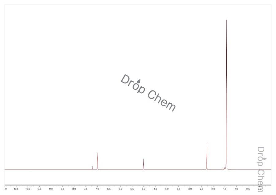 2,6-ジ-tert-ブチル-p-クレゾールの1HNMRスペクトル