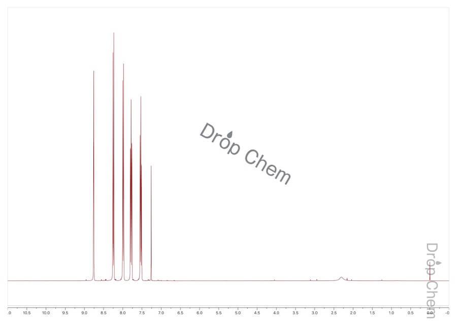 アクリジンの1HNMRスペクトル