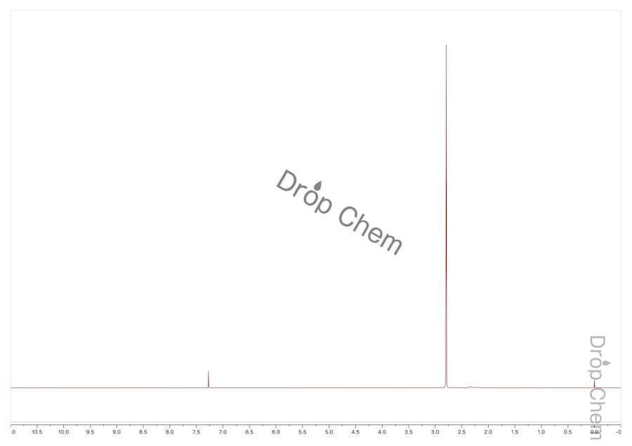 1,4-ジアザビシクロ[2.2.2]オクタンの1HNMRスペクトル