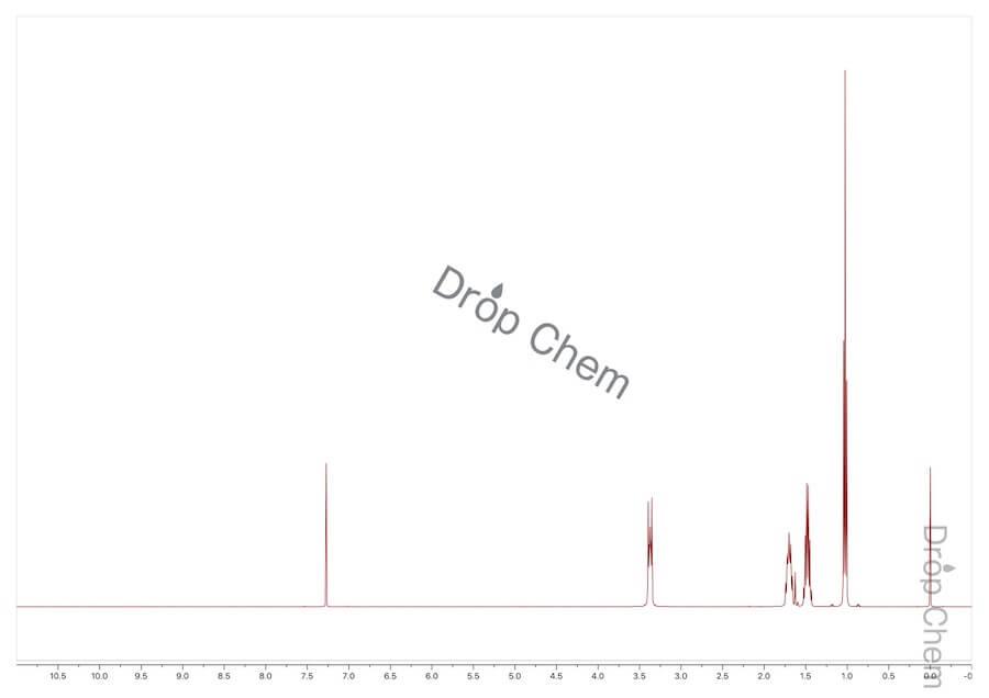 テトラブチルアンモニウムヨージドの1HNMRスペクトル