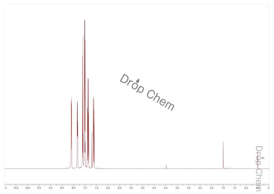 1-フルオロナフタレンの1HNMRスペクトル