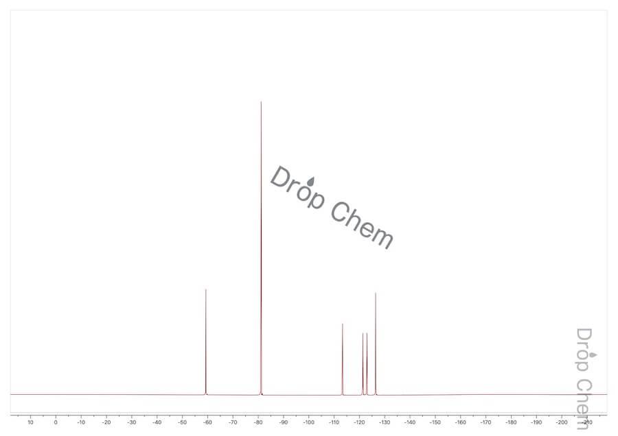 トリデカフルオロヘキシルヨージドの1HNMRスペクトル
