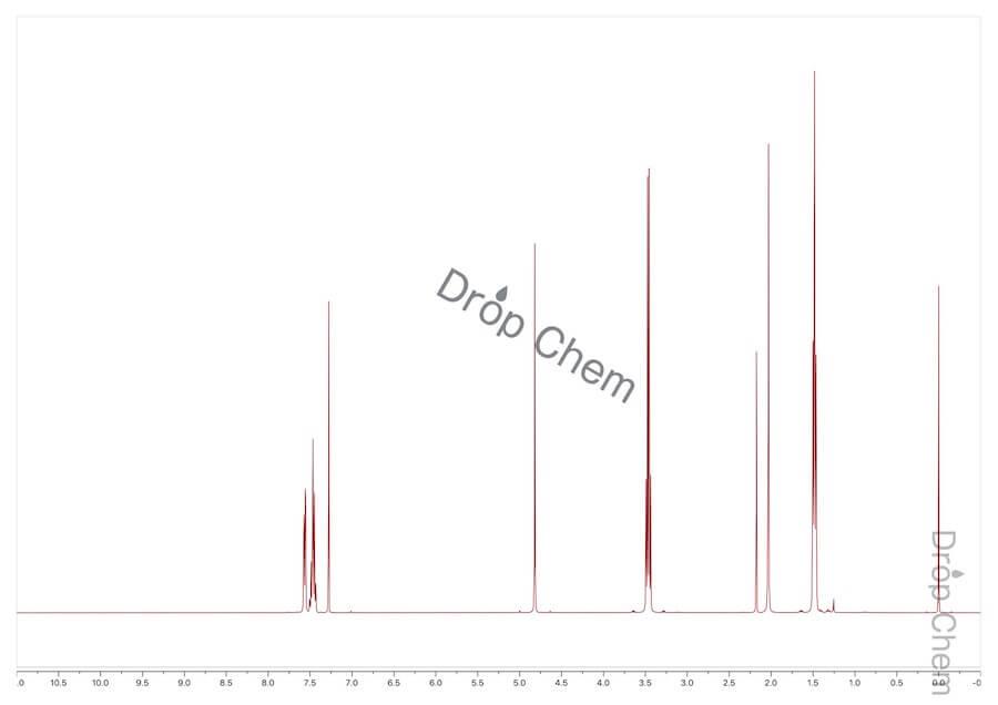 ベンジルトリエチルアンモニウムクロリドの1HNMRスペクトル