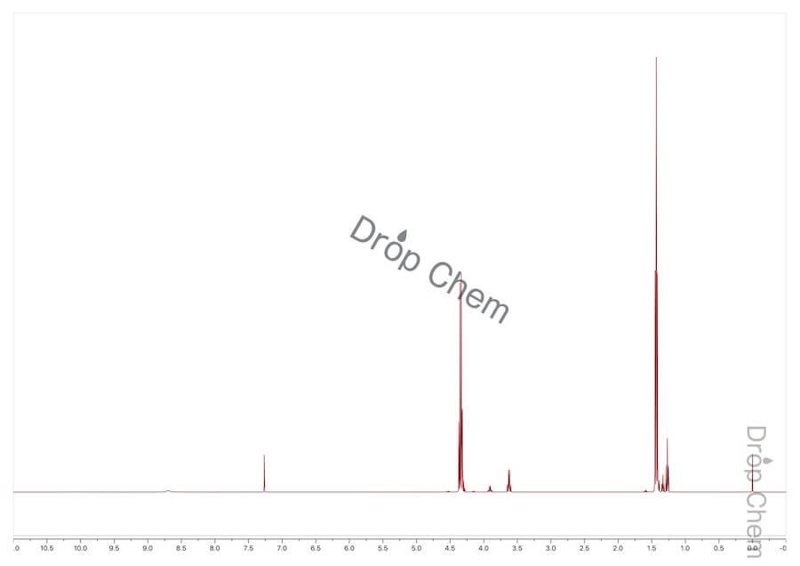 硫酸ジエチルの1HNMRスペクトル