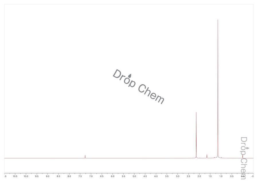 ピナコリンの1HNMRスペクトル