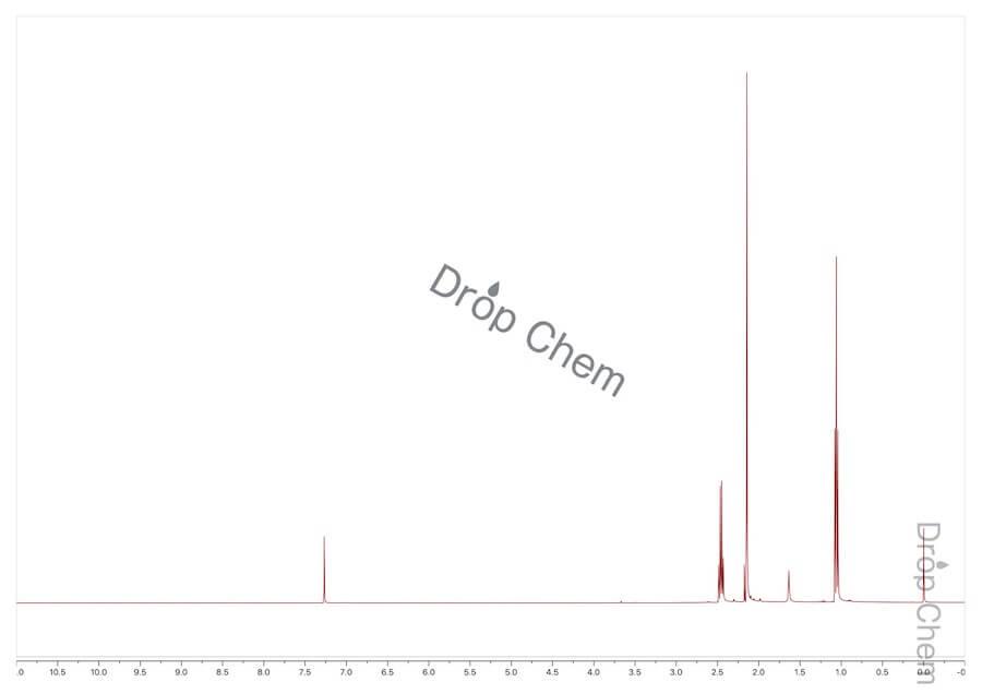 2-ブタノンの1HNMRスペクトル