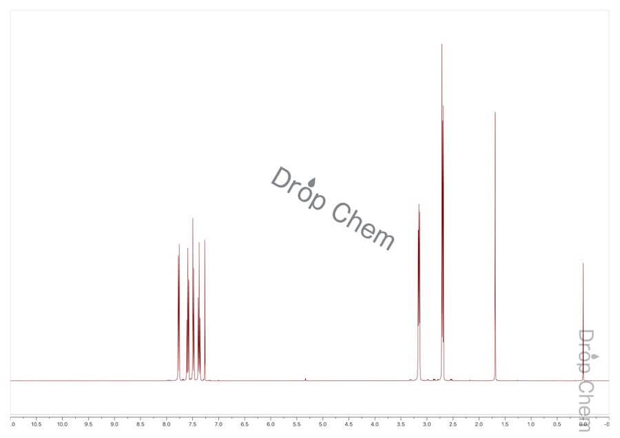 1-インダノンの1HNMRスペクトル