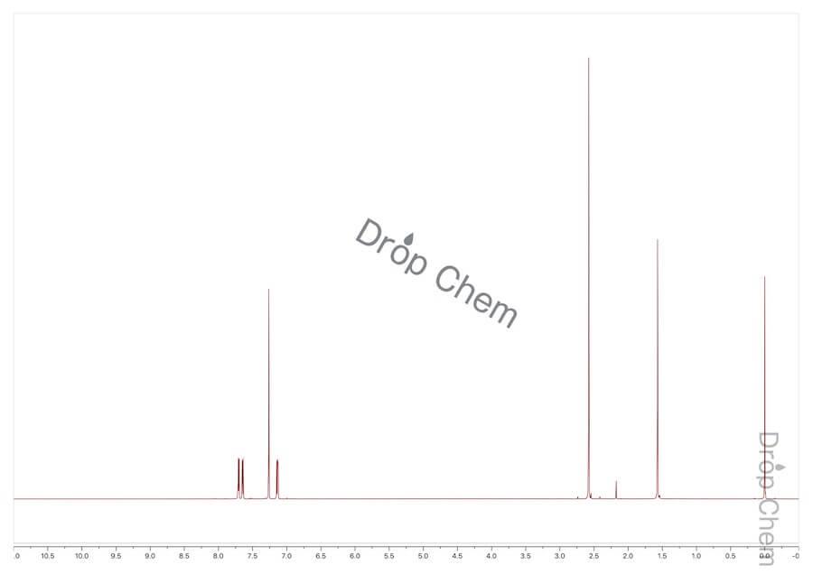 2-アセチルチオフェンの1HNMRスペクトル