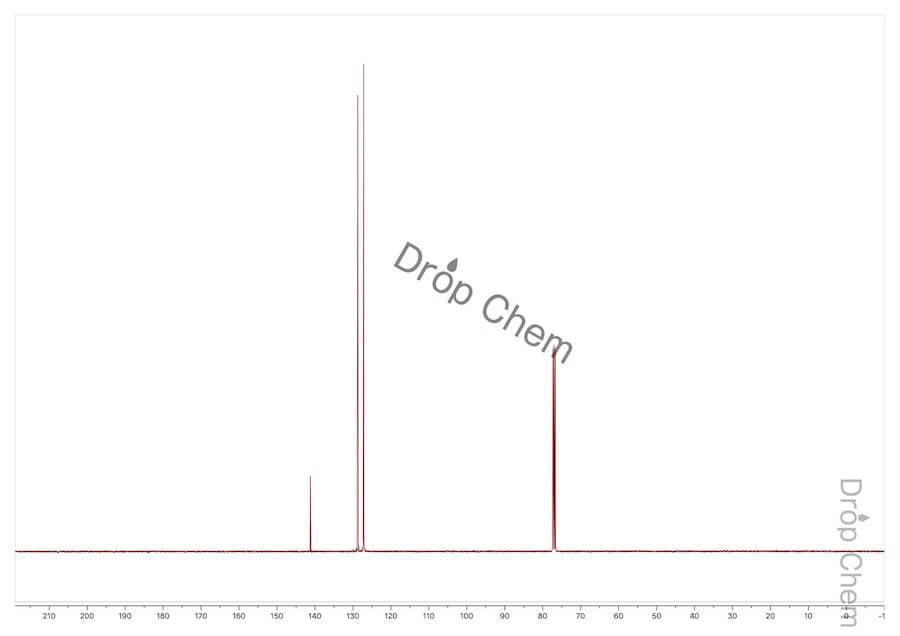 ビフェニルの13CNMRスペクトル