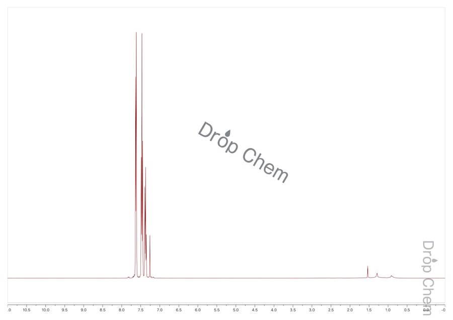 ビフェニルの1HNMRスペクトル
