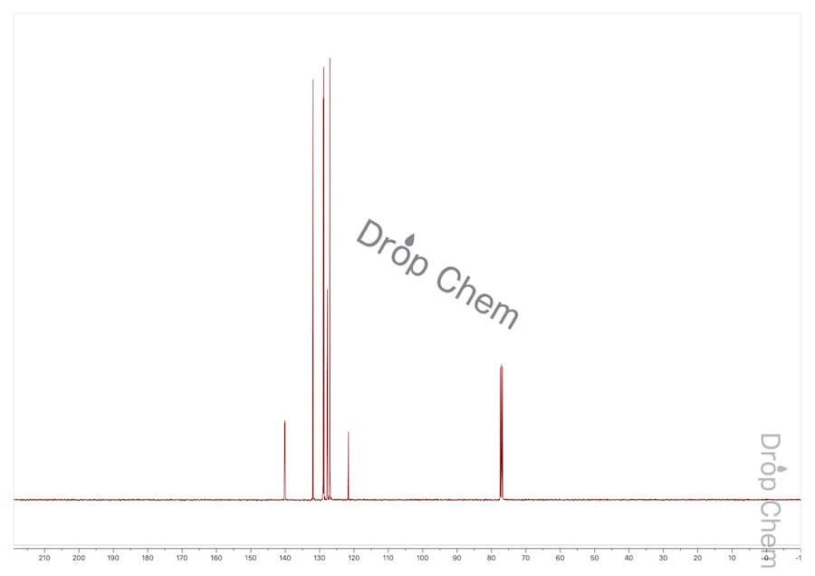 4-ブロモビフェニルの13CNMRスペクトル
