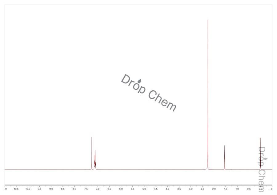o-キシレンの1HNMRスペクトル