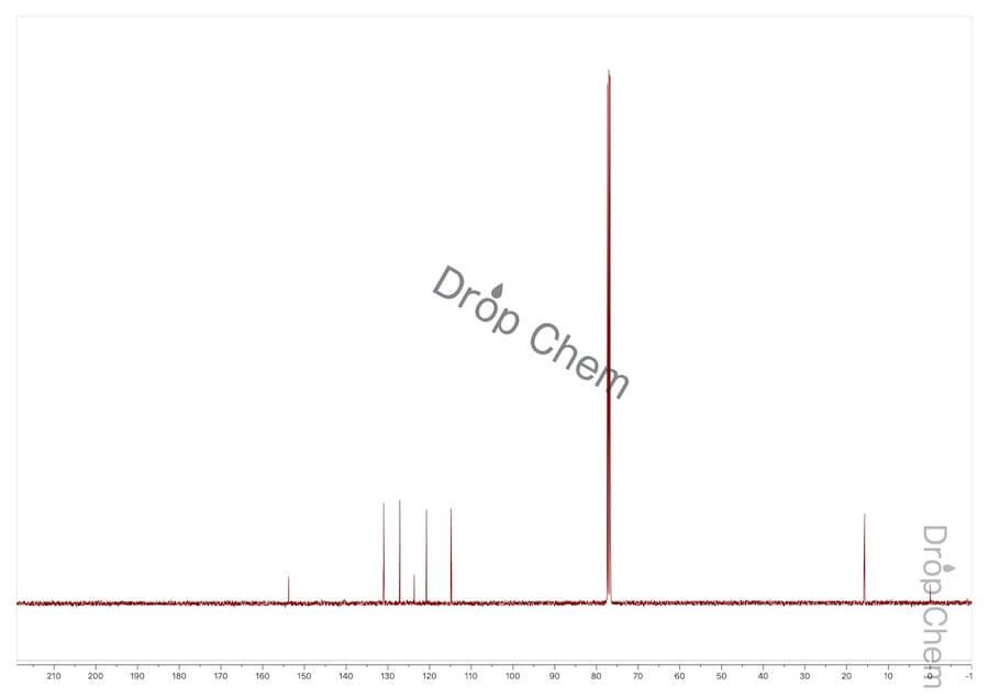 o-クレゾールの13CNMRスペクトル
