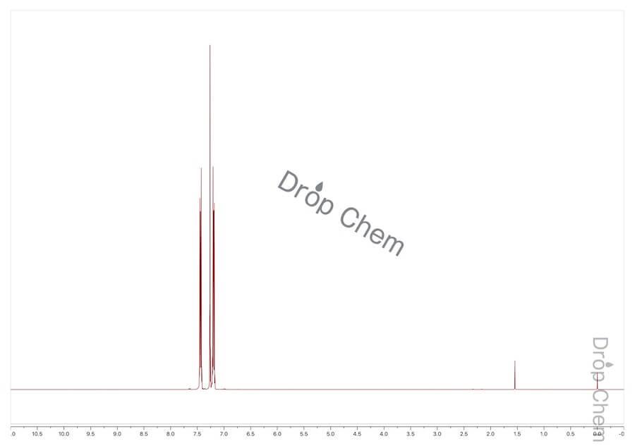 1,2-ジクロロベンゼンの1HNMRスペクトル