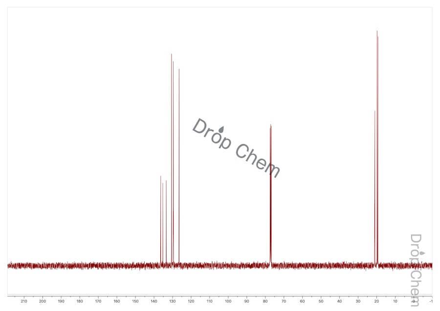 1,2,4-トリメチルベンゼンの13CNMRスペクトル