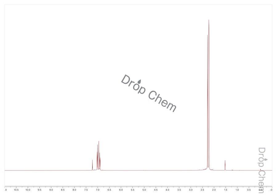 1,2,4-トリメチルベンゼンの1HNMRスペクトル