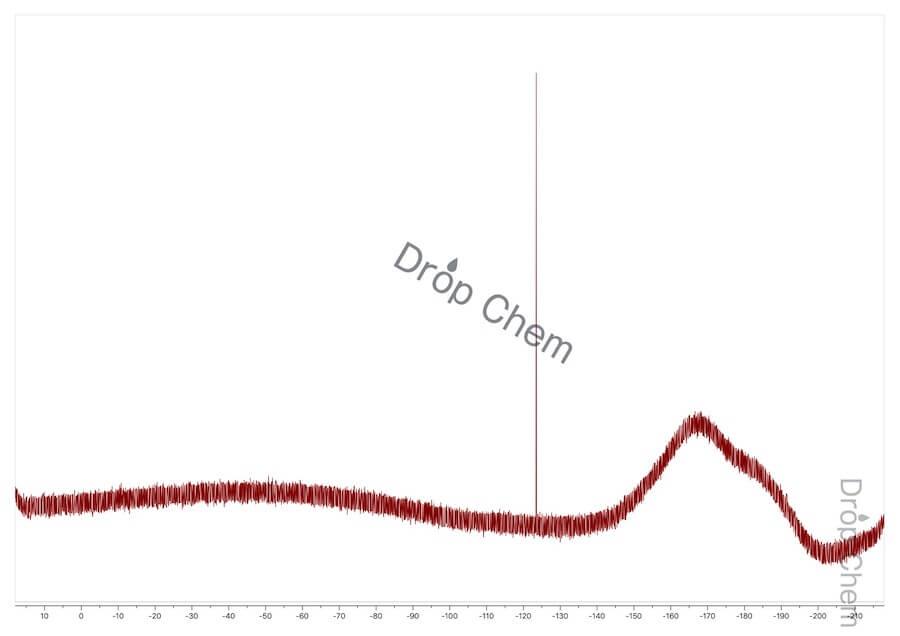 5-フルオロサリチルアルデヒドの19FNMRスペクトル
