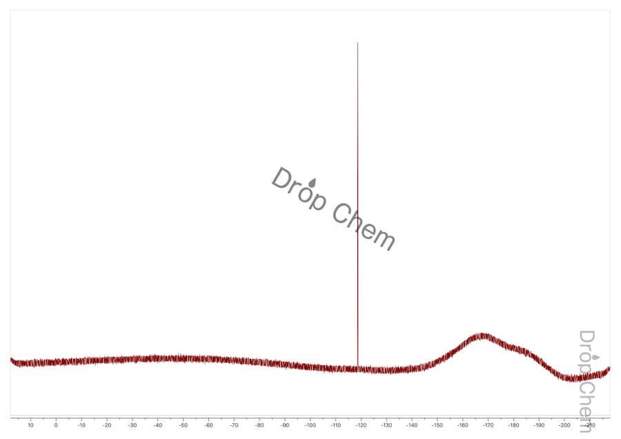 4-フルオロトルエンの19FNMRスペクトル