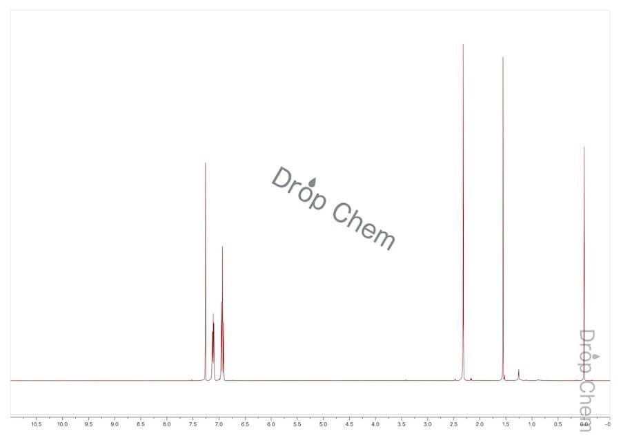 4-フルオロトルエンの1HNMRスペクトル
