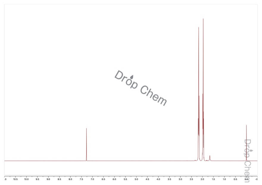 シクロペンタノンの1HNMRスペクトル