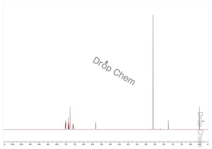 3'-ヒドロキシアセトフェノンの1HNMRスペクトル