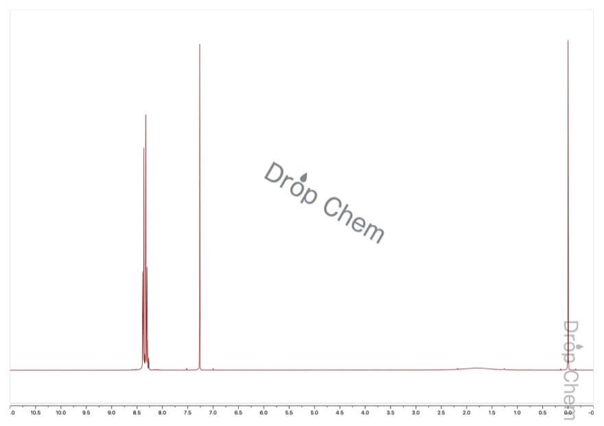 4-ニトロベンゾイルクロリドの1HNMRスペクトル