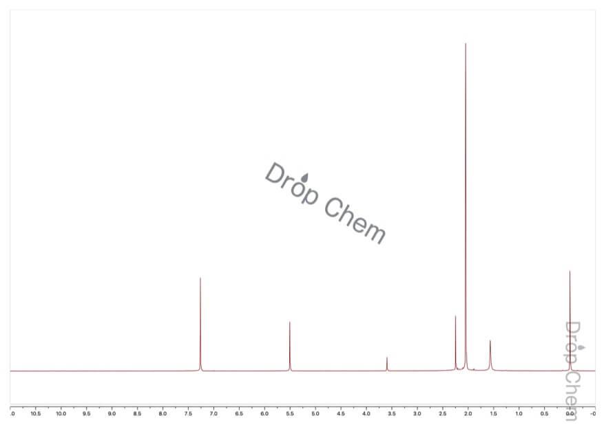 アセチルアセトンの1HNMRスペクトル