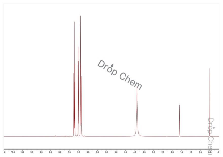 3-アミノベンゾニトリルの1HNMRスペクトル