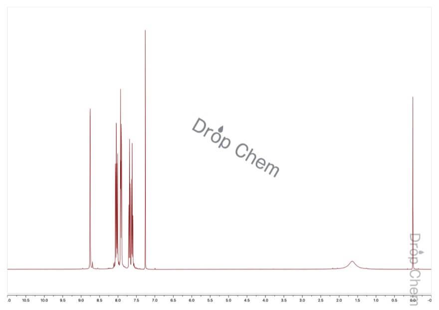 2-ナフトイルクロリドの1HNMRスペクトル