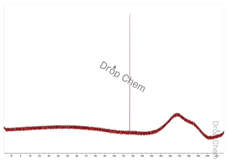 2-フルオロベンジルブロミドの19FNMRスペクトル