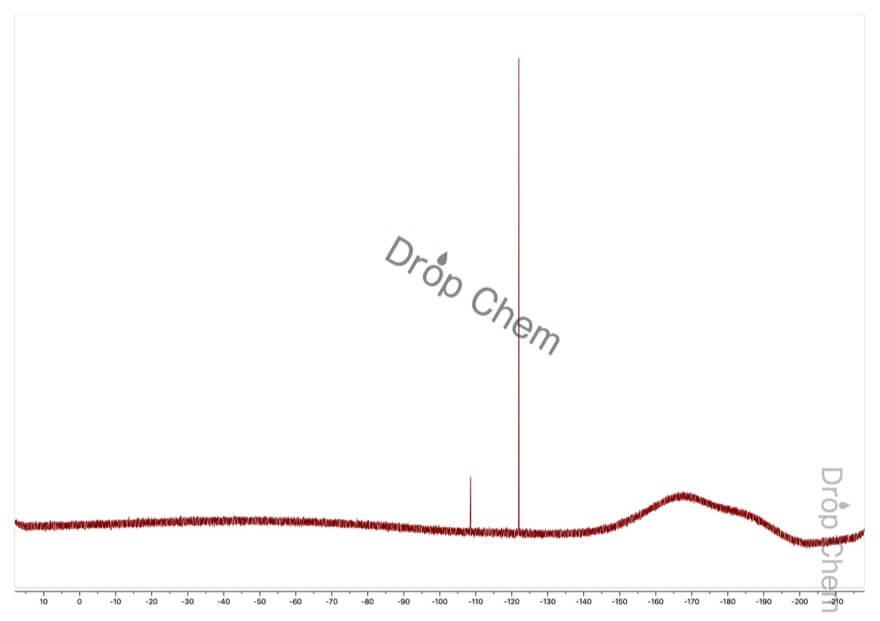 2-フルオロベンズアルデヒドの19FNMRスペクトル