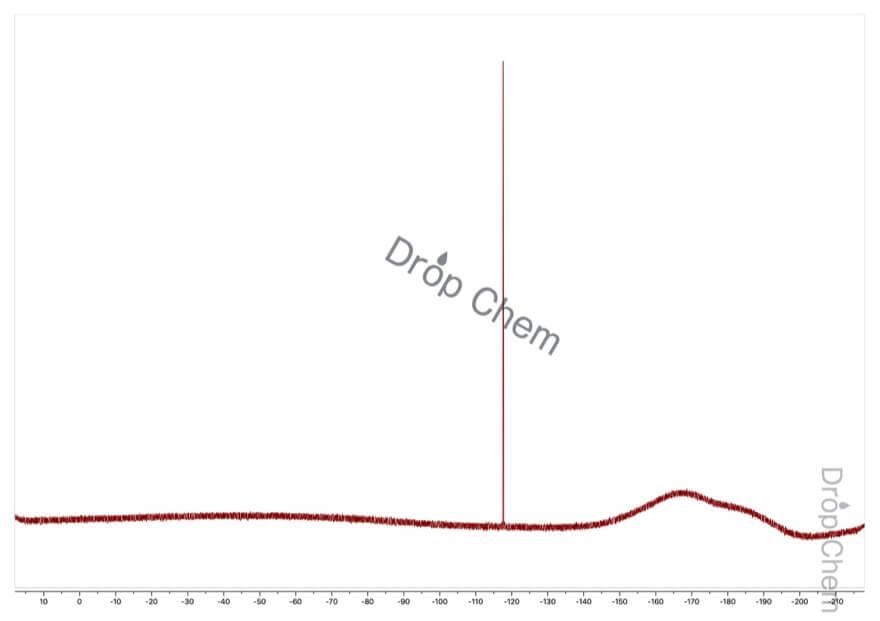 2-ブロモ-5-フルオロトルエンの19FNMRスペクトル