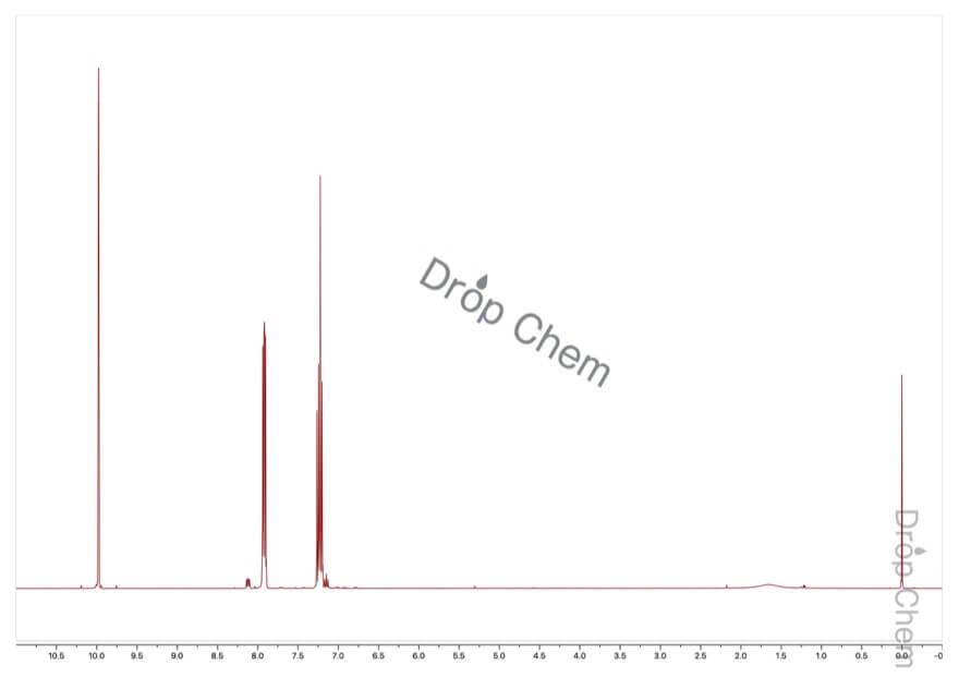 4-フルオロベンズアルデヒドの1HNMRスペクトル