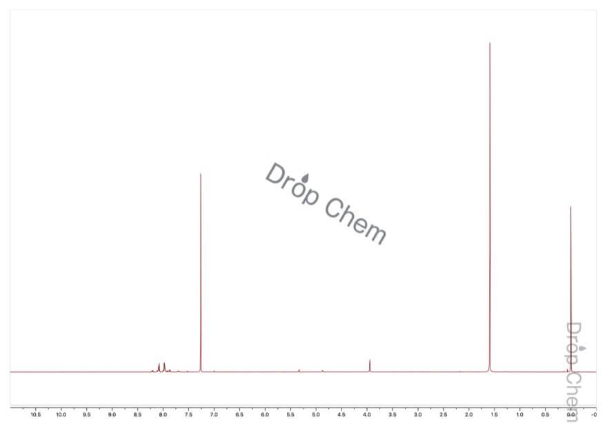 ニンヒドリンの1HNMRスペクトル