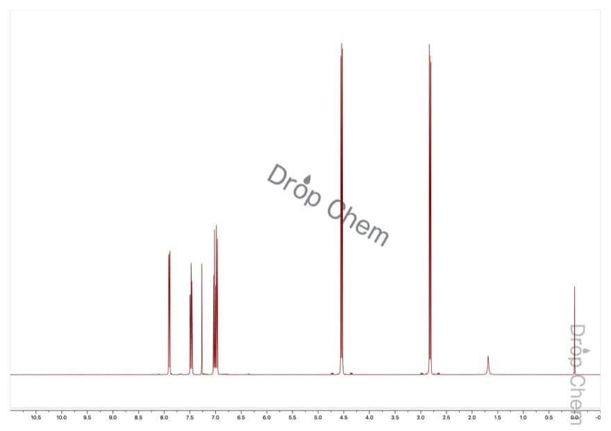 4-クロマノンの1HNMRスペクトル