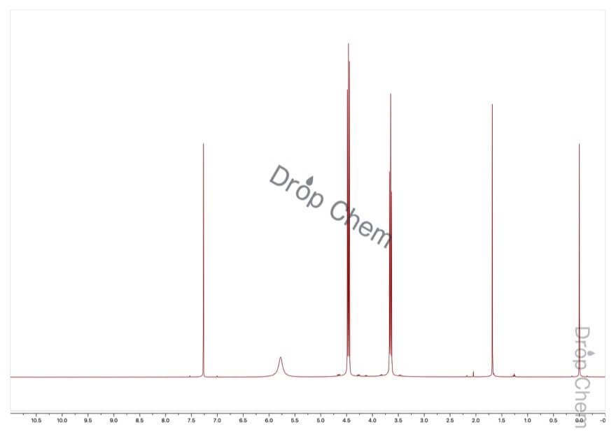 2-オキサゾリドンの1HNMRスペクトル