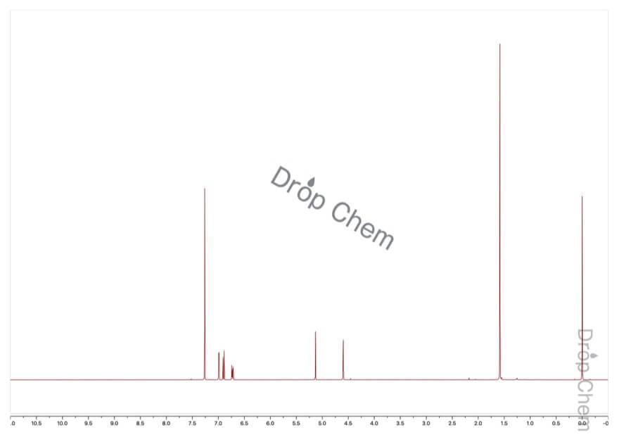 ブロモヒドロキノンの1HNMRスペクトル