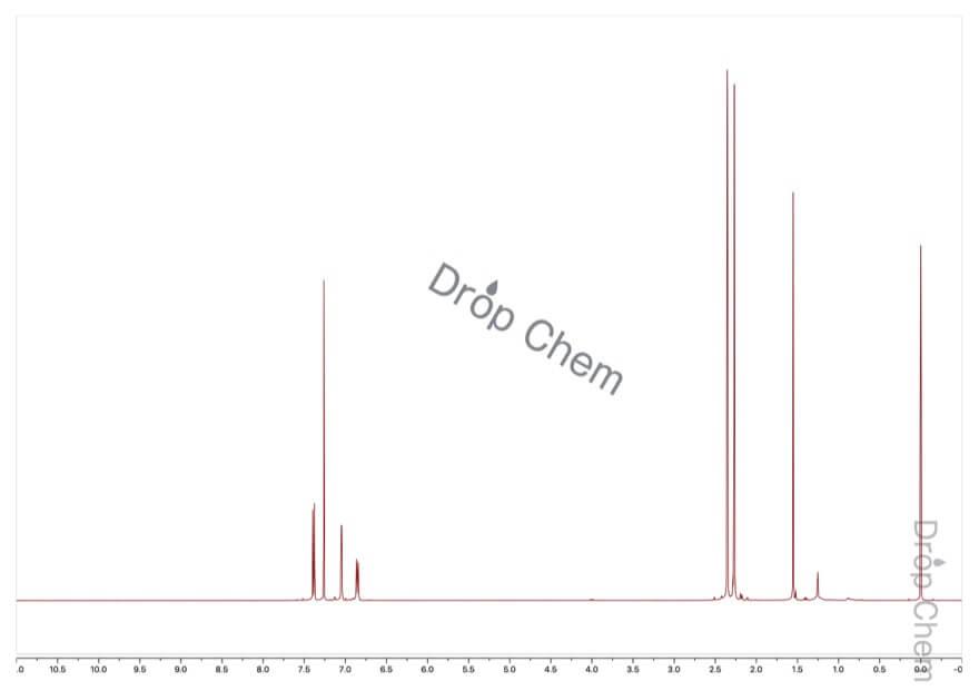 4-ブロモ-m-キシレンの1HNMRスペクトル