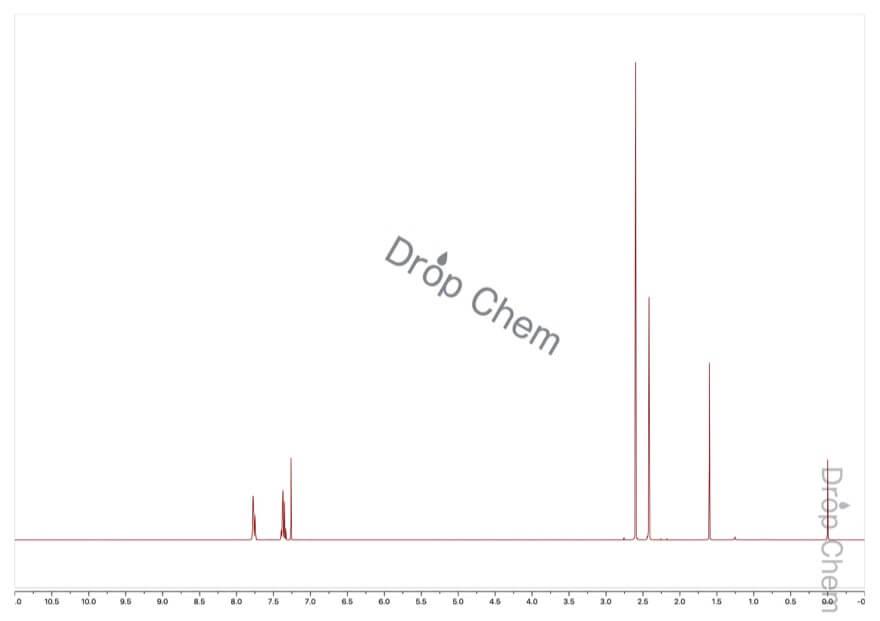 3'-メチルアセトフェノンの1HNMRスペクトル