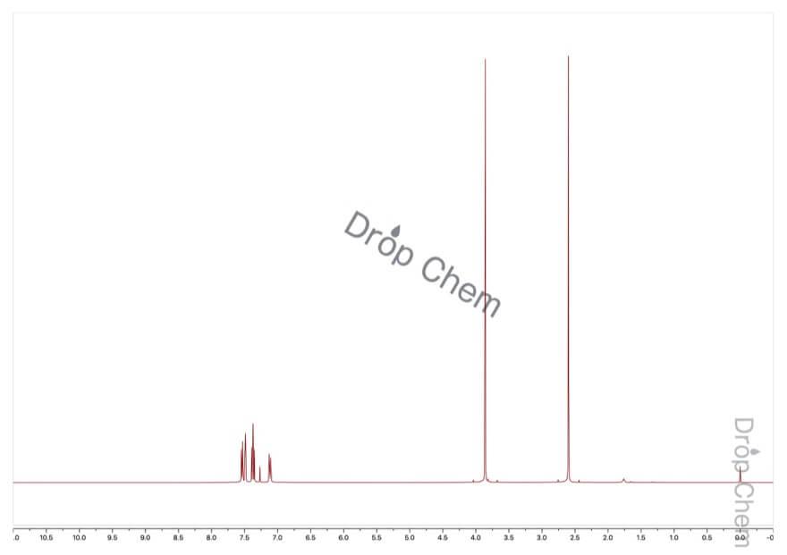 3'-メトキシアセトフェノンの1HNMRスペクトル