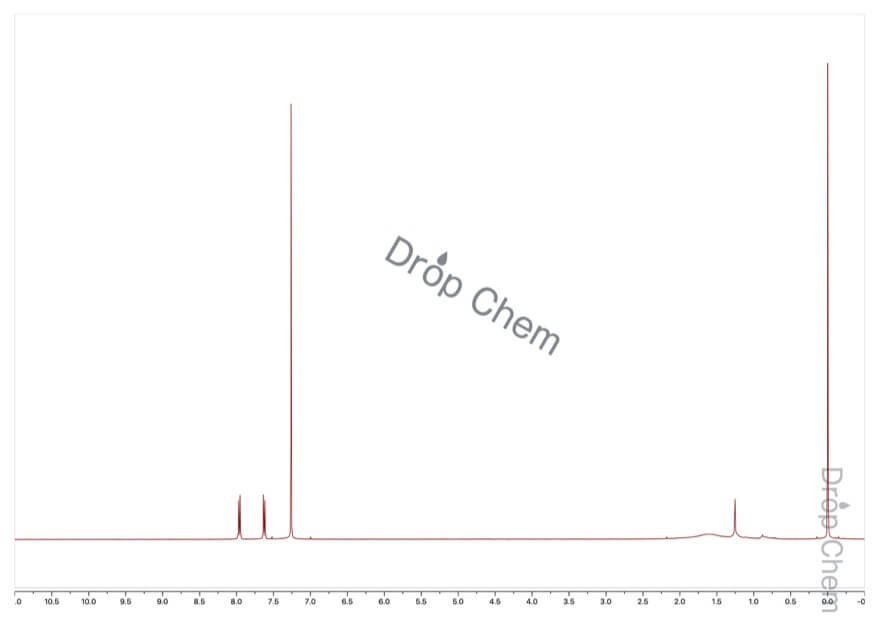 4-ブロモ安息香酸の1HNMRスペクトル