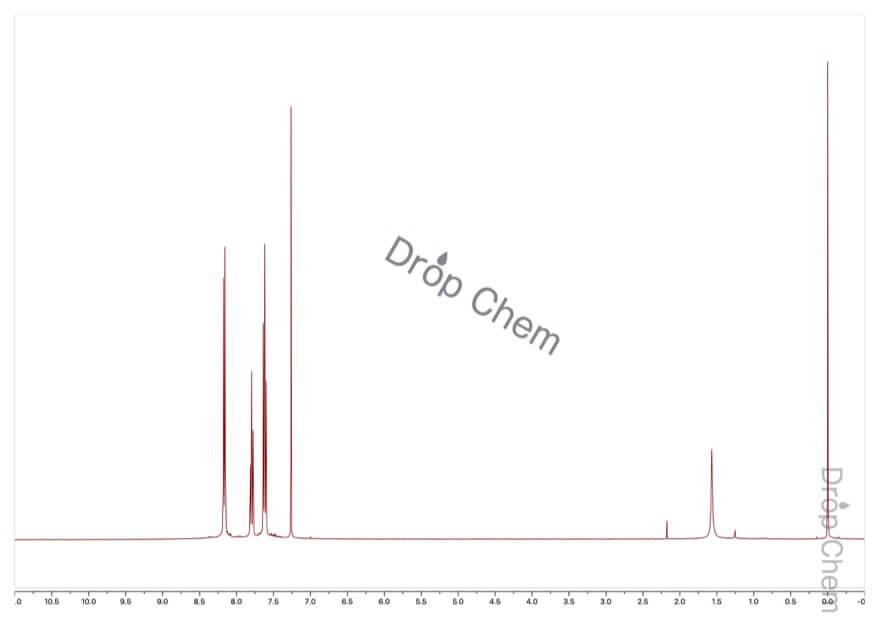 ベンゾイルシアニドの1HNMRスペクトル