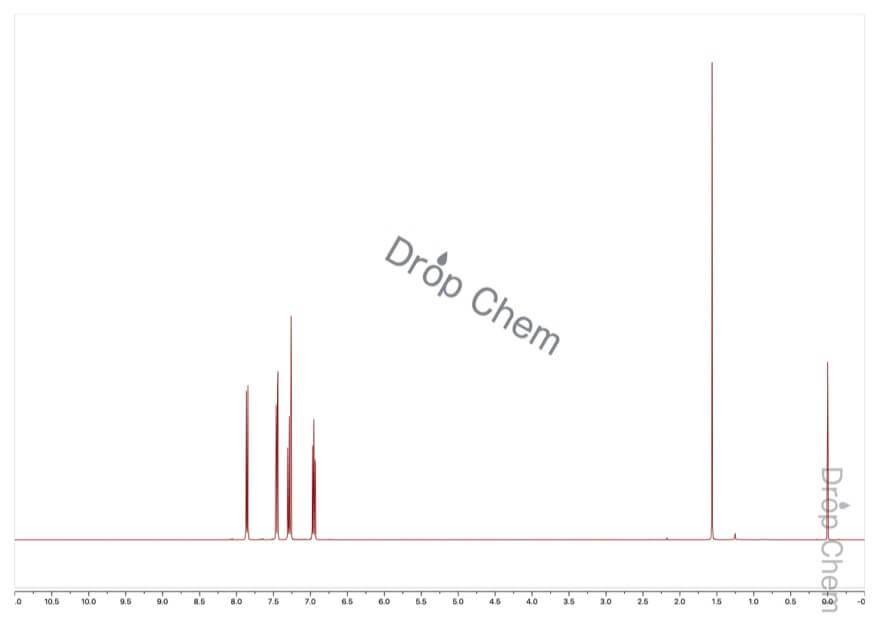 1-クロロ-2-ヨードベンゼンの1HNMRスペクトル