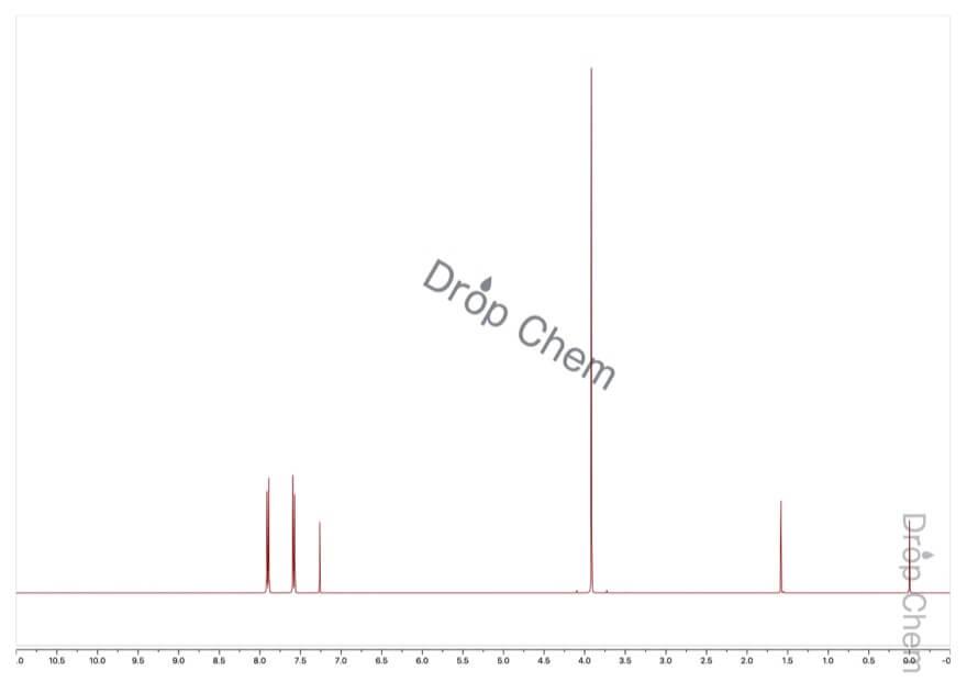4-ブロモ安息香酸メチルの1HNMRスペクトル