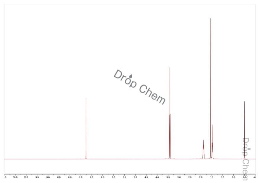 1,6-ジブロモヘキサンの1HNMRスペクトル