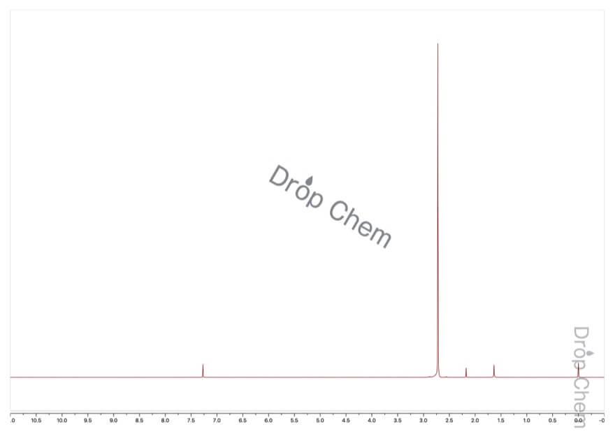 1,4-シクロヘキサンジオンの1HNMRスペクトル