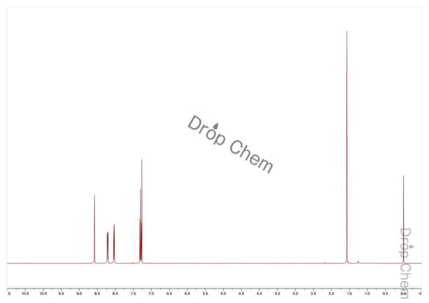1-ヨード-3-ニトロベンゼンの1HNMRスペクトル