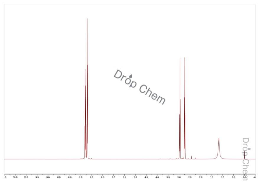 2-フェニルエチルアミンの1HNMRスペクトル